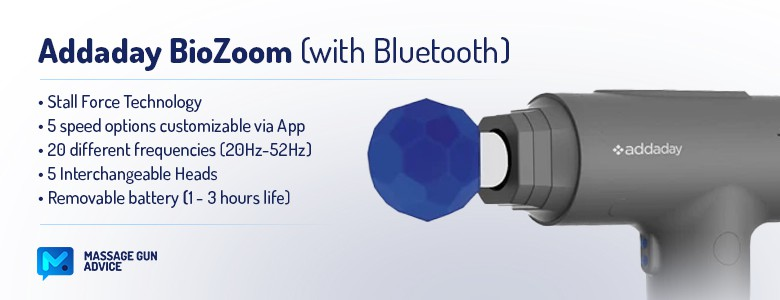 Addaday BioZoom (with Bluetooth) Features