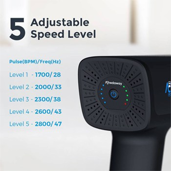 Achedaway Percussion Massager Speed Adjustable Pulse Freq