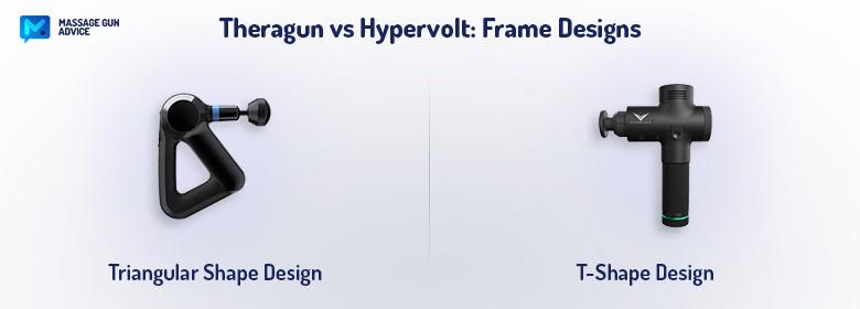 theragun hypervolt shape Design types