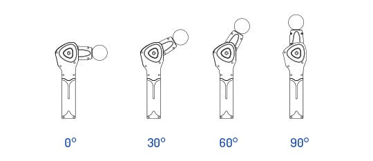 LifePro DynaFlex arm can rotate to four angles